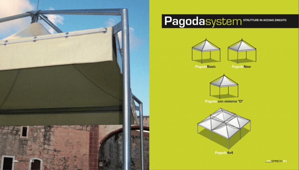 Gazebo- Sprech-Pagoda System